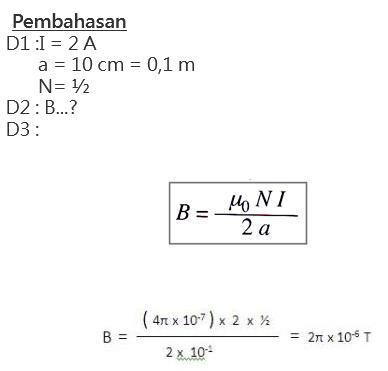 Medan Magnet - Fiqihislam