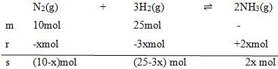 soal kesetimbangan kimia no 5-1